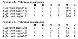Таблица итоговая _Мыза