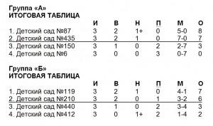 Табл - Щерб - 8 апреля