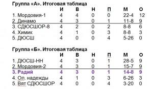 Шапиро - 31 окт