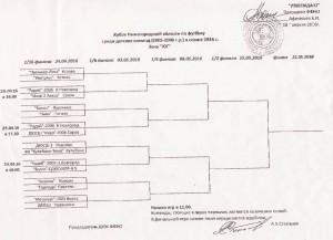 Кубок Ниж области -2005-06 г р