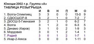 Радий-02_13 июня