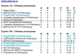 Радий_27 июня