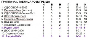 Радий-05-6_а