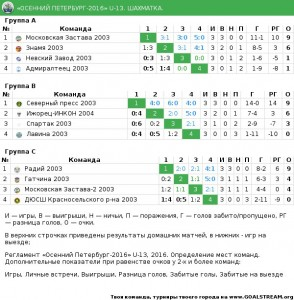 osennij-peterburg_2-noyabrya